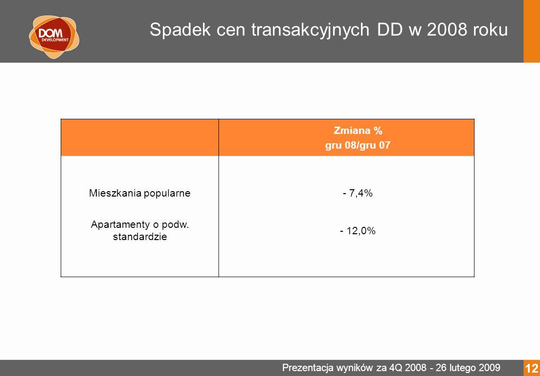 Prezentacja wyników za 4Q 2008 - 26 lutego 2009 Spadek cen transakcyjnych DD w 2008 roku 12 Zmiana % gru 08/gru 07 Mieszkania popularne- 7,4% Apartamenty o podw.