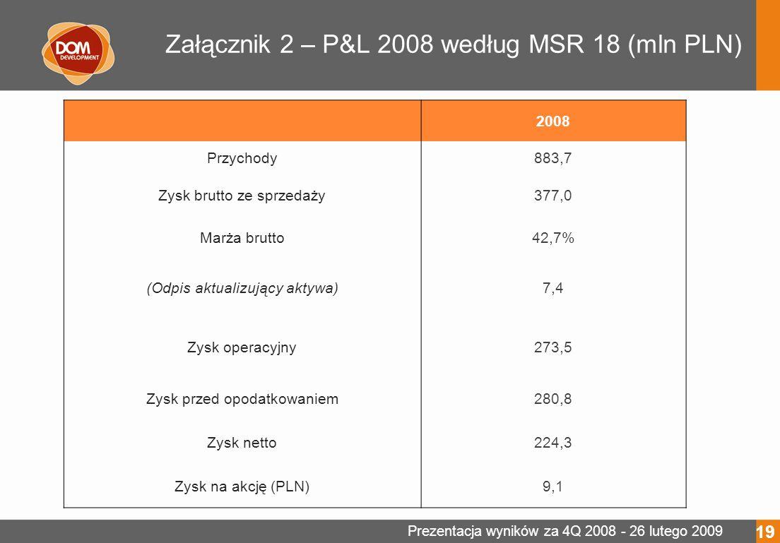 Prezentacja wyników za 4Q 2008 - 26 lutego 2009 Załącznik 2 – P&L 2008 według MSR 18 (mln PLN) 19 2008 Przychody883,7 Zysk brutto ze sprzedaży377,0 Marża brutto42,7% (Odpis aktualizujący aktywa)7,4 Zysk operacyjny273,5 Zysk przed opodatkowaniem280,8 Zysk netto224,3 Zysk na akcję (PLN)9,1