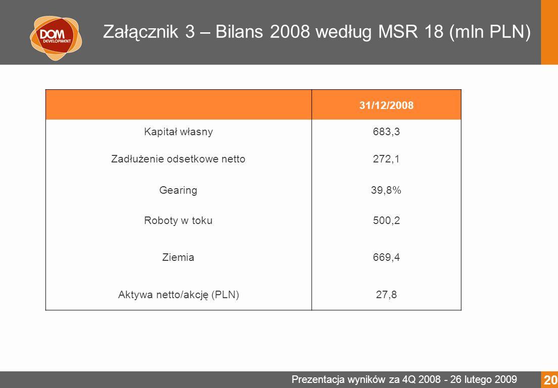 Prezentacja wyników za 4Q 2008 - 26 lutego 2009 Załącznik 3 – Bilans 2008 według MSR 18 (mln PLN) 20 31/12/2008 Kapitał własny683,3 Zadłużenie odsetkowe netto272,1 Gearing39,8% Roboty w toku500,2 Ziemia669,4 Aktywa netto/akcję (PLN)27,8