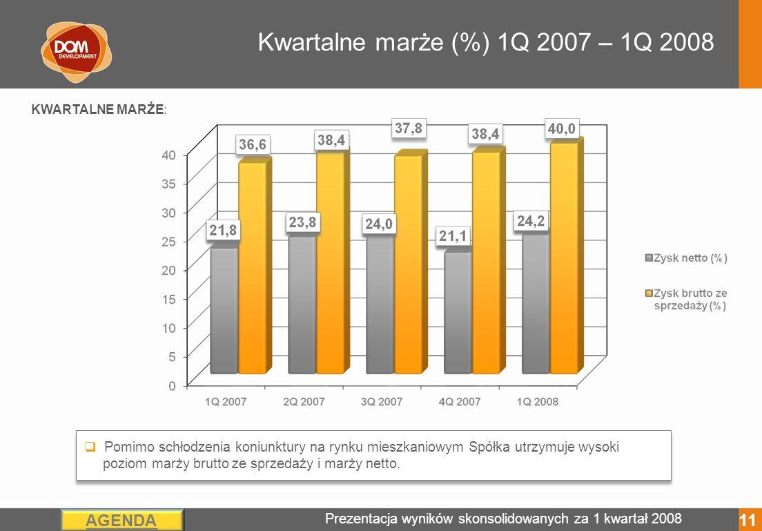Prezentacja wyników skonsolidowanych za 1 kwartał 2008 AGENDA Kwartalne marże (%) 1Q 2007 – 1Q 2008 Pomimo schłodzenia koniunktury na rynku mieszkaniowym Spółka utrzymuje wysoki poziom marży brutto ze sprzedaży i marży netto.