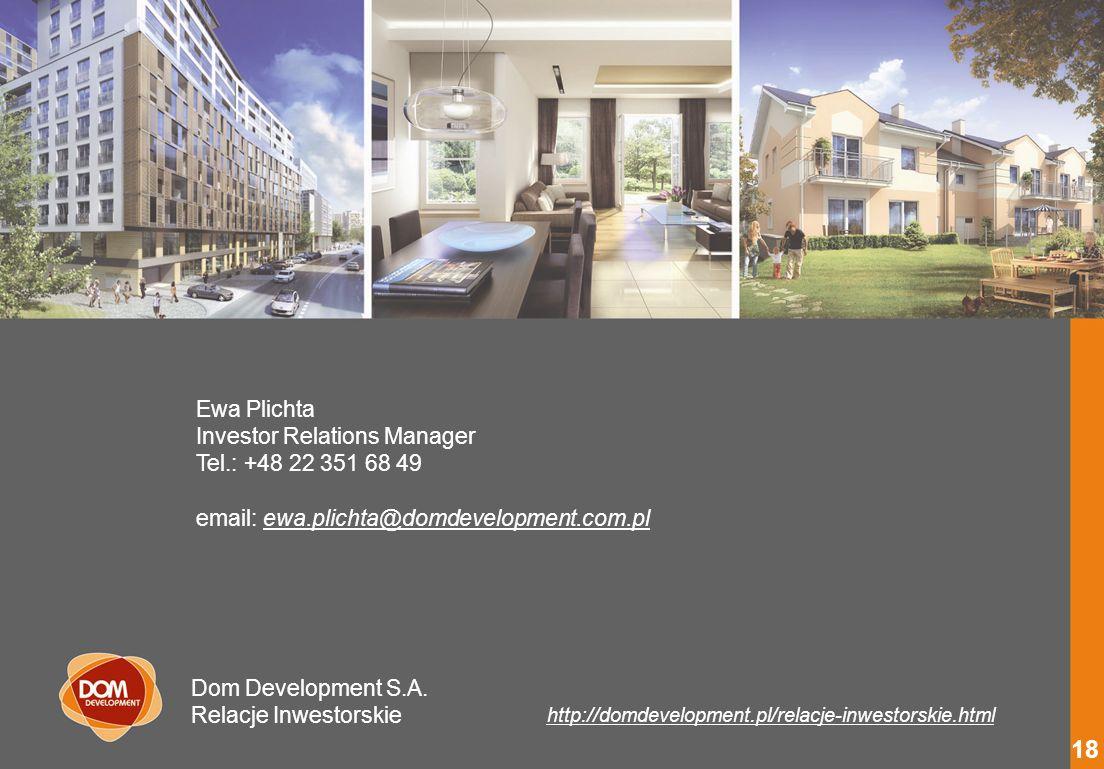 Prezentacja wyników skonsolidowanych za 1 kwartał 2008 Ewa Plichta Investor Relations Manager Tel.: +48 22 351 68 49 email: ewa.plichta@domdevelopment.com.plewa.plichta@domdevelopment.com.pl Dom Development S.A.