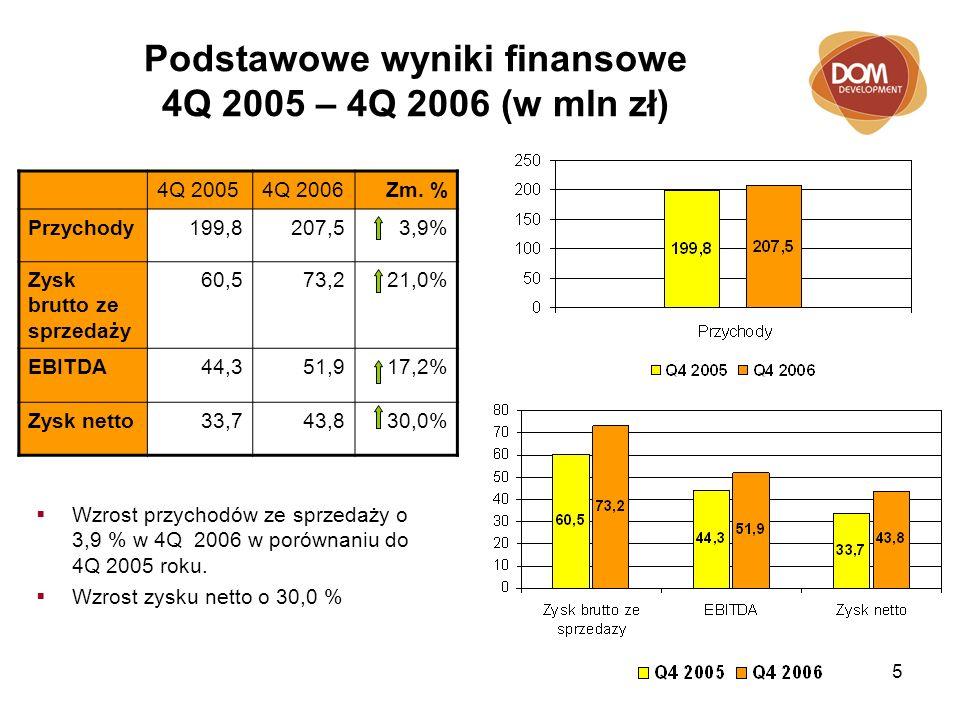 6 Wyniki finansowe 2003 – 2006 (w mln zł) Marże: