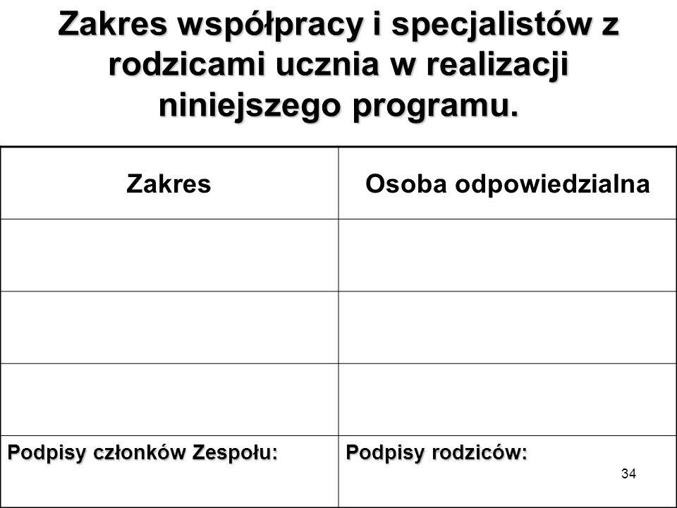 34 Zakres współpracy i specjalistów z rodzicami ucznia w realizacji niniejszego programu. ZakresOsoba odpowiedzialna Podpisy członków Zespołu: Podpisy