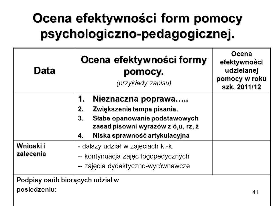 41 Ocena efektywności form pomocy psychologiczno-pedagogicznej. Data Ocena efektywności formy pomocy. (przykłady zapisu) Ocena efektywności udzielanej