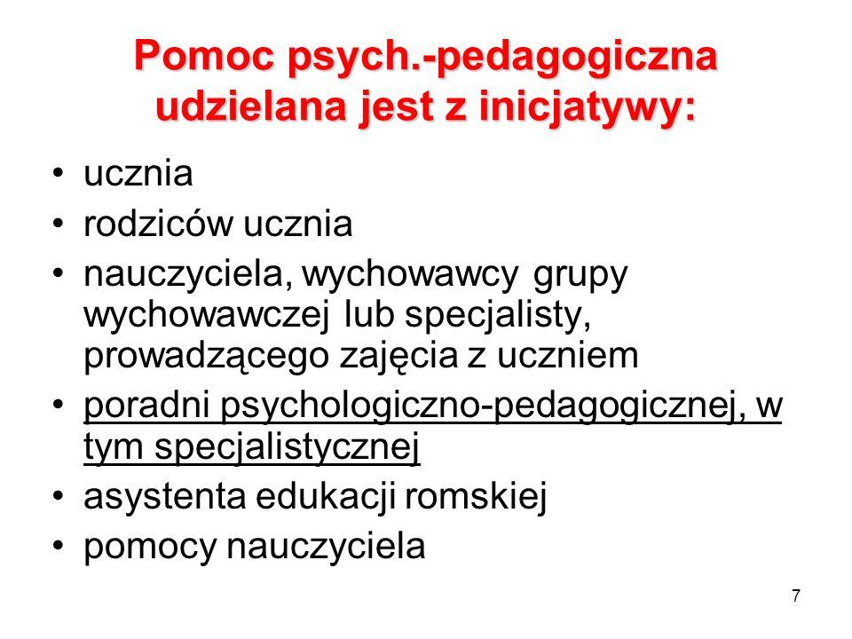 7 Pomoc psych.-pedagogiczna udzielana jest z inicjatywy: ucznia rodziców ucznia nauczyciela, wychowawcy grupy wychowawczej lub specjalisty, prowadzące