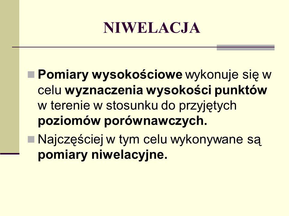 NIWELACJA PODŁUŻNA TRASY 2.