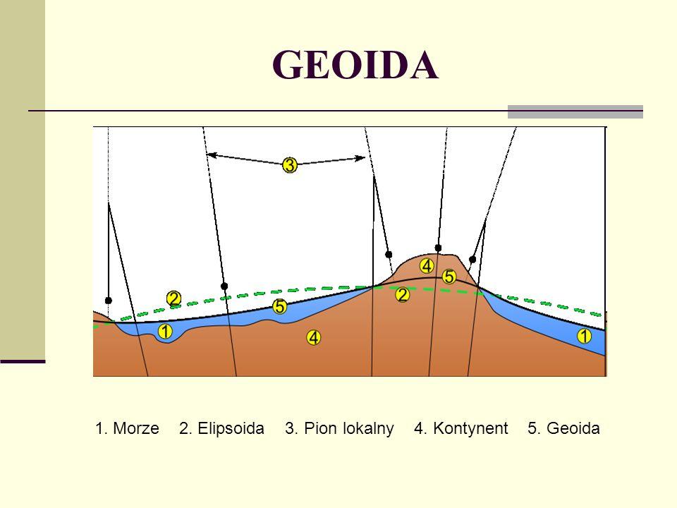 ELIPSOIDA I GEOIDA Elipsoida ziemska - spłaszczona elipsoida obrotowa, której powierzchnia jest najbardziej zbliżona do hydrostatycznej powierzchni Ziemi.