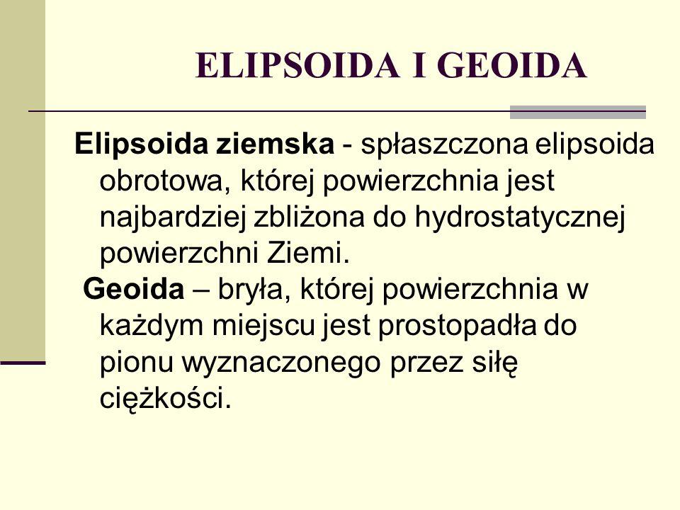 NIWELACJA W Polsce za punkt zerowy przyjmuje się obecnie średni poziom morza na podstawie wieloletnich obserwacji w Kronsztadzie (Zatoka Fińska).