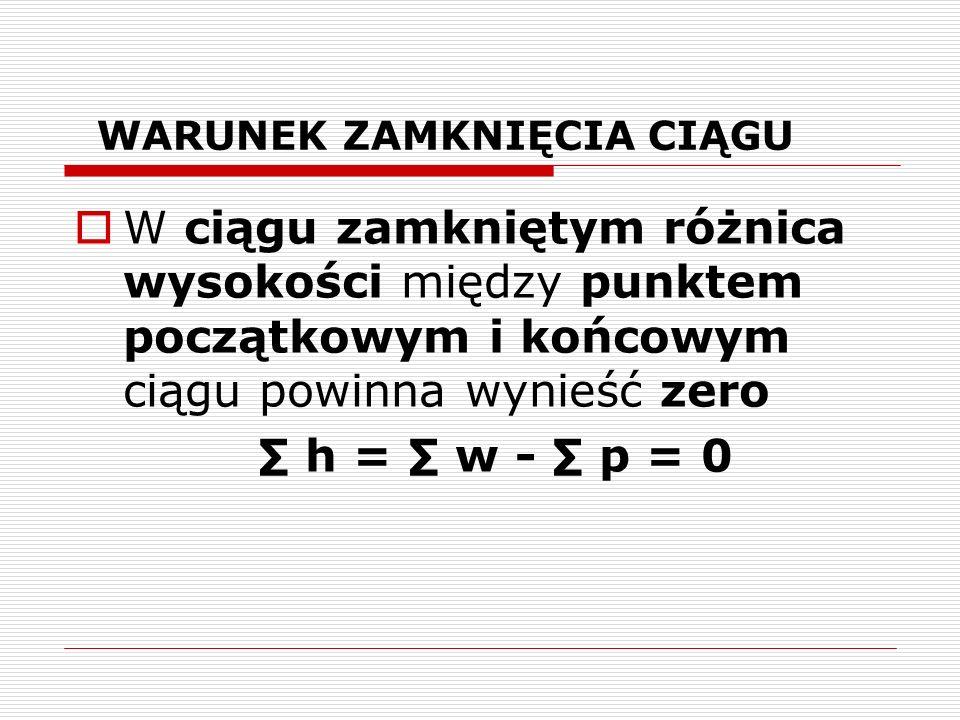 WARUNEK ZAMKNIĘCIA CIĄGU W ciągu zamkniętym różnica wysokości między punktem początkowym i końcowym ciągu powinna wynieść zero h = w - p = 0