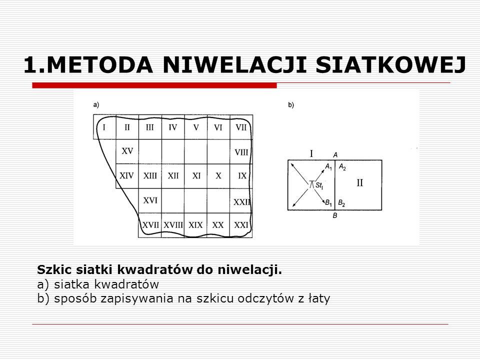 Szkic siatki kwadratów do niwelacji. a) siatka kwadratów b) sposób zapisywania na szkicu odczytów z łaty 1.METODA NIWELACJI SIATKOWEJ
