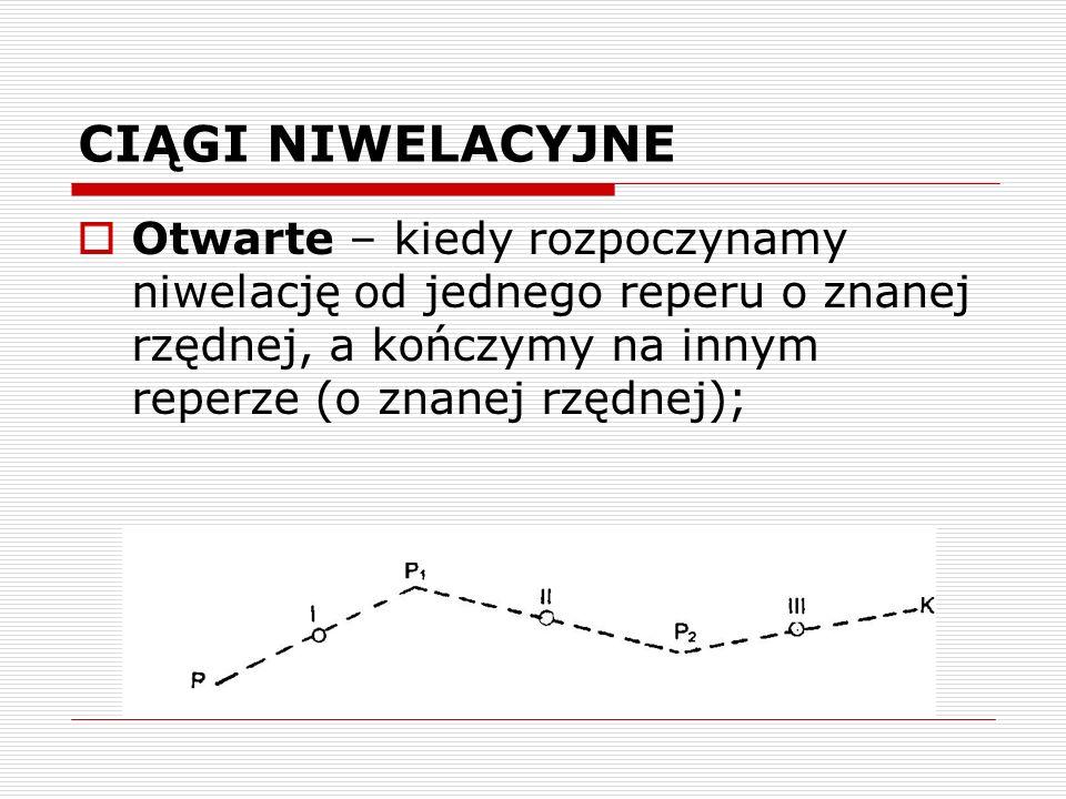 Wyznaczanie na mapie punktów o wysokości odpowiadającej wysokościom linii warstwowych, a więc punktów, przez które poprowadzimy odpowiednie warstwice, najczęściej realizuje się metodą: graficzną; analityczną; mechaniczną.