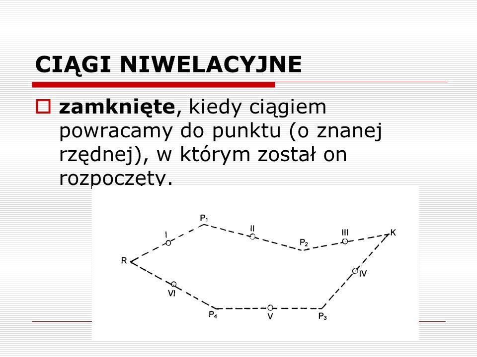NIWELACJA SIATKI KWADRATÓW 5.