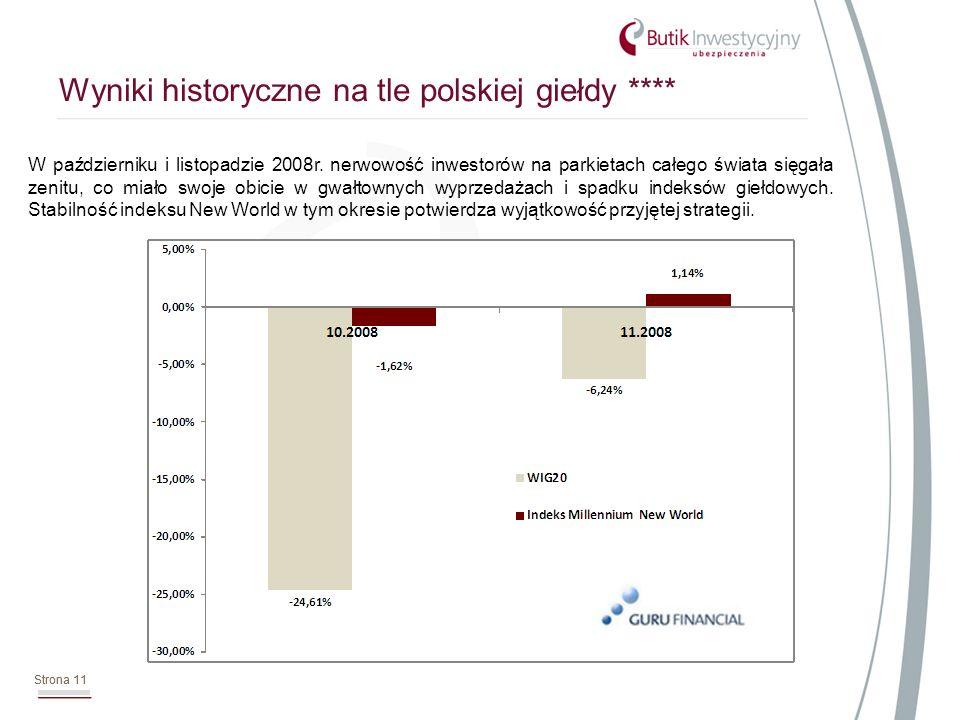 Strona 11 Wyniki historyczne na tle polskiej giełdy **** Strona 11 W październiku i listopadzie 2008r.