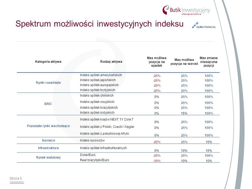 Strona 5 Spektrum możliwości inwestycyjnych indeksu Kategoria aktywaRodzaj aktywa Max możliwa pozycja na spadek Max możliwa pozycja na wzrost Max zmiana miesięczna pozycji Rynki rozwinięte Indeks spółek amerykańskich -25%25%100% Indeks spółek japońskich -25%25%100% Indeks spółek europejskich -25%25%100% Indeks spółek brytyjskich -25%25%100% BRIC Indeks spółek chińskich 0%25%100% Indeks spółek rosyjskich 0%25%100% Indeks spółek brazylijskich 0%25%100% Indeks spółek indyjskich 0%15%100% Pozostałe rynki wschodzące Indeks spółek krajów NEXT 11 Core 7 0%25%100% Indeks spółek z Polski, Czech i Węgier 0%25%100% Indeks spółek z południowej Afryki 0%25%100% SurowceIndeks surowców -25%25%10% InfrastrukturaIndeks spółek infrastrukturalnych 0%10% Rynek walutowy Dolar/Euro -25%25%100% Real brazylijski/Euro -10%10%