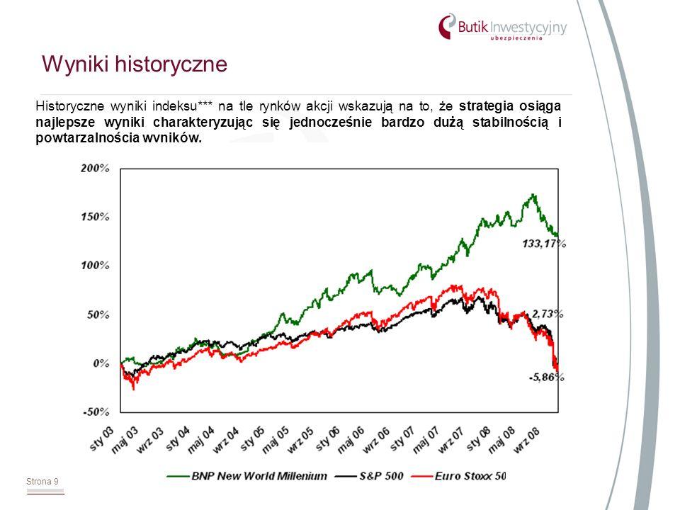 Strona 9 Wyniki historyczne Historyczne wyniki indeksu*** na tle rynków akcji wskazują na to, że strategia osiąga najlepsze wyniki charakteryzując się jednocześnie bardzo dużą stabilnością i powtarzalnością wyników.