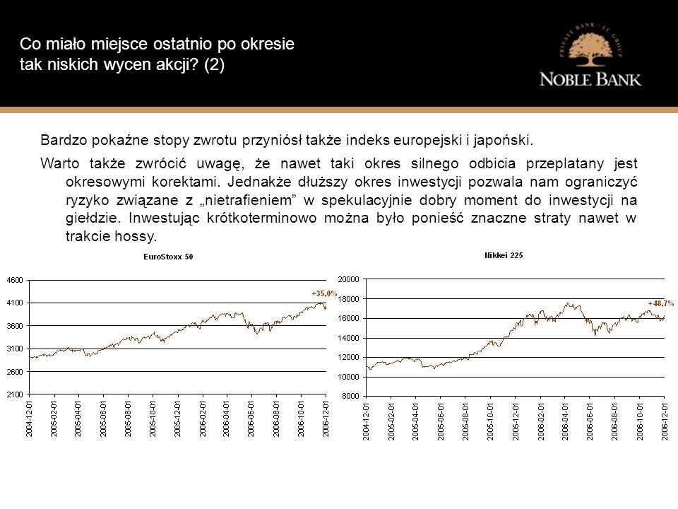 Jak wygląda sytuacja finansowa typowego Polaka.Wyniki historyczne indeksów w okresie 30.04.1998r.