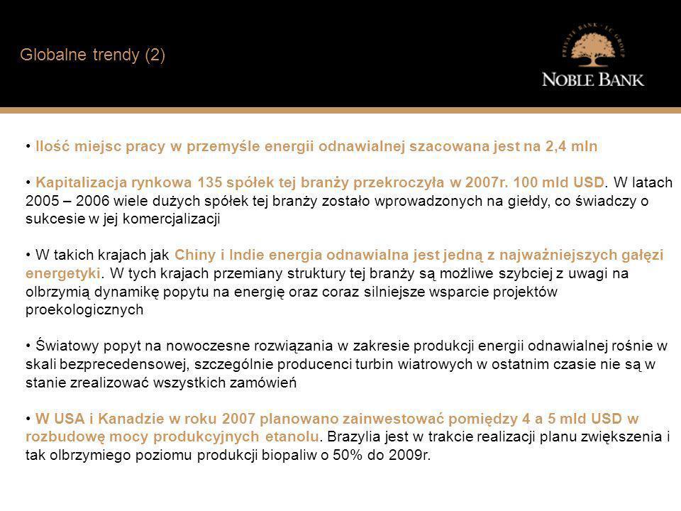 Jak wygląda sytuacja finansowa typowego Polaka? Globalne trendy (2) Ilość miejsc pracy w przemyśle energii odnawialnej szacowana jest na 2,4 mln Kapit