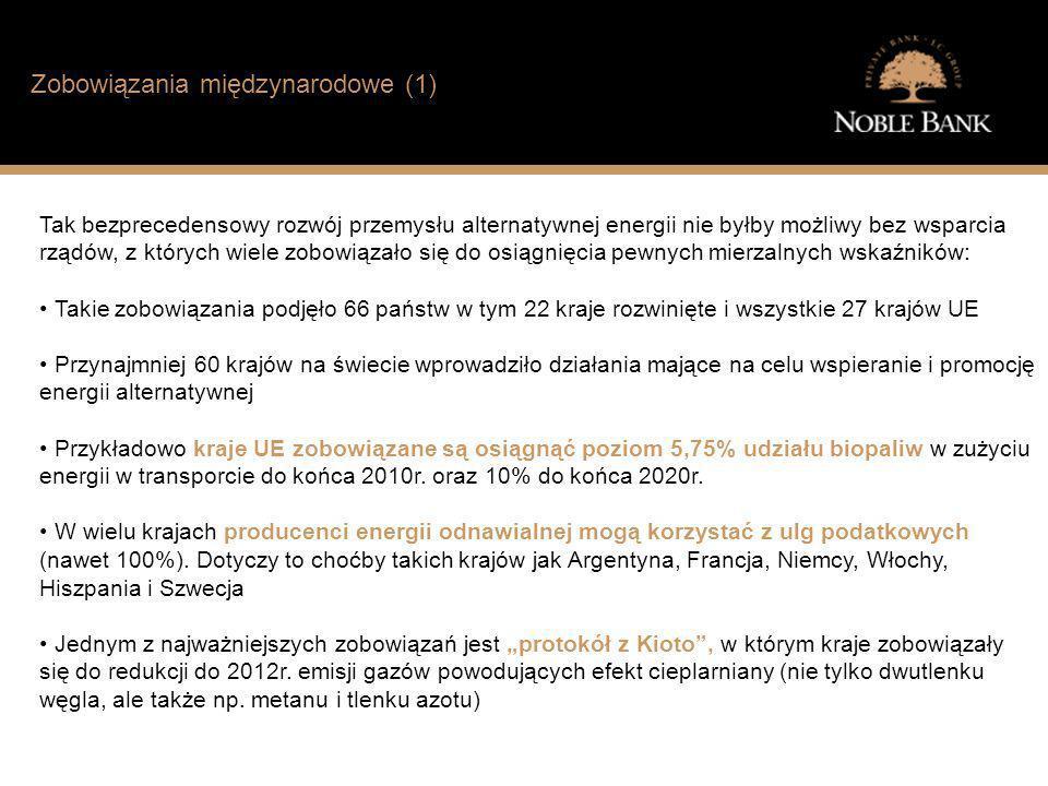 Jak wygląda sytuacja finansowa typowego Polaka? Zobowiązania międzynarodowe (1) Tak bezprecedensowy rozwój przemysłu alternatywnej energii nie byłby m