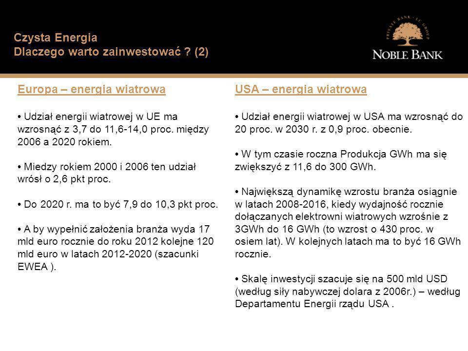 Jak wygląda sytuacja finansowa typowego Polaka? Czysta Energia Dlaczego warto zainwestować ? (2) Europa – energia wiatrowa Udział energii wiatrowej w