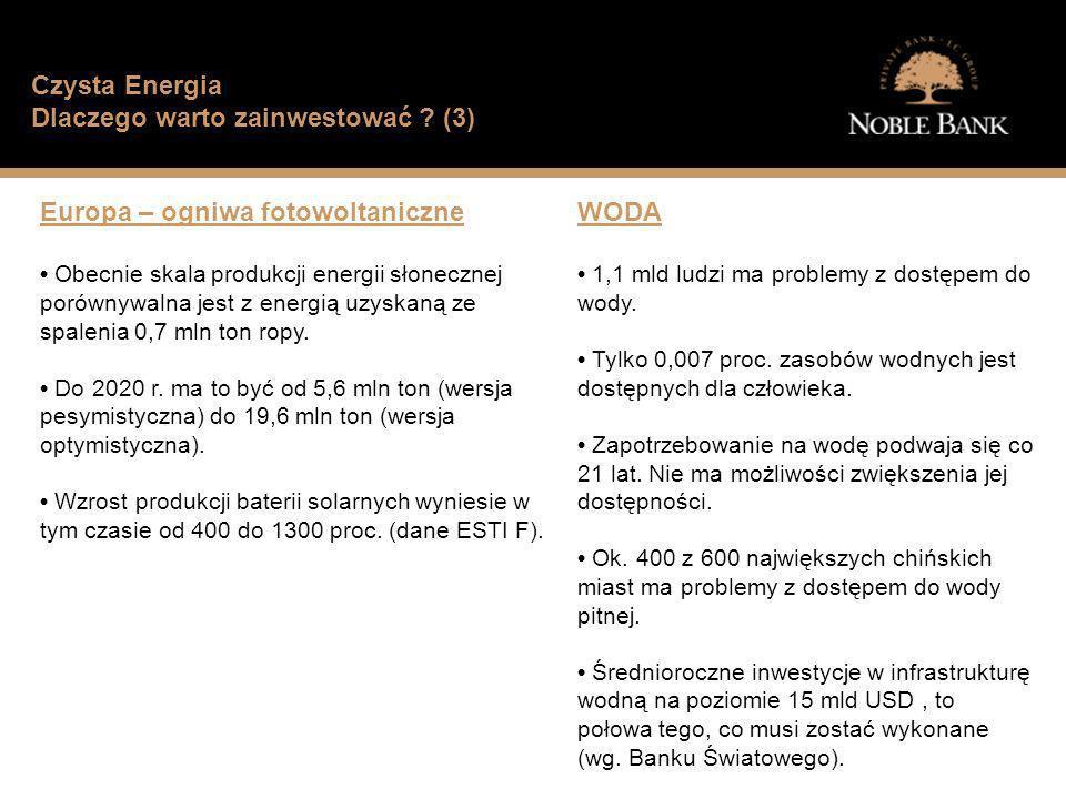 Jak wygląda sytuacja finansowa typowego Polaka? Europa – ogniwa fotowoltaniczne Obecnie skala produkcji energii słonecznej porównywalna jest z energią