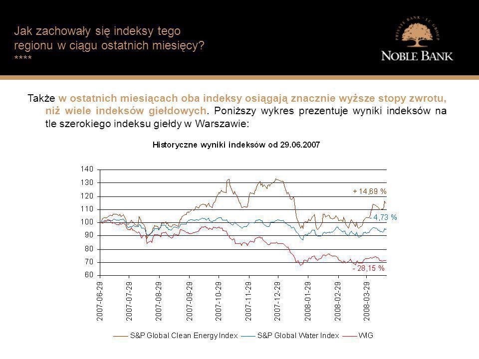 Jak wygląda sytuacja finansowa typowego Polaka? Jak zachowały się indeksy tego regionu w ciągu ostatnich miesięcy? **** Także w ostatnich miesiącach o