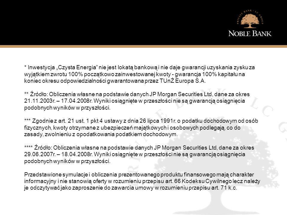 Jak wygląda sytuacja finansowa typowego Polaka? * Inwestycja Czysta Energia nie jest lokatą bankową i nie daje gwarancji uzyskania zysku za wyjątkiem