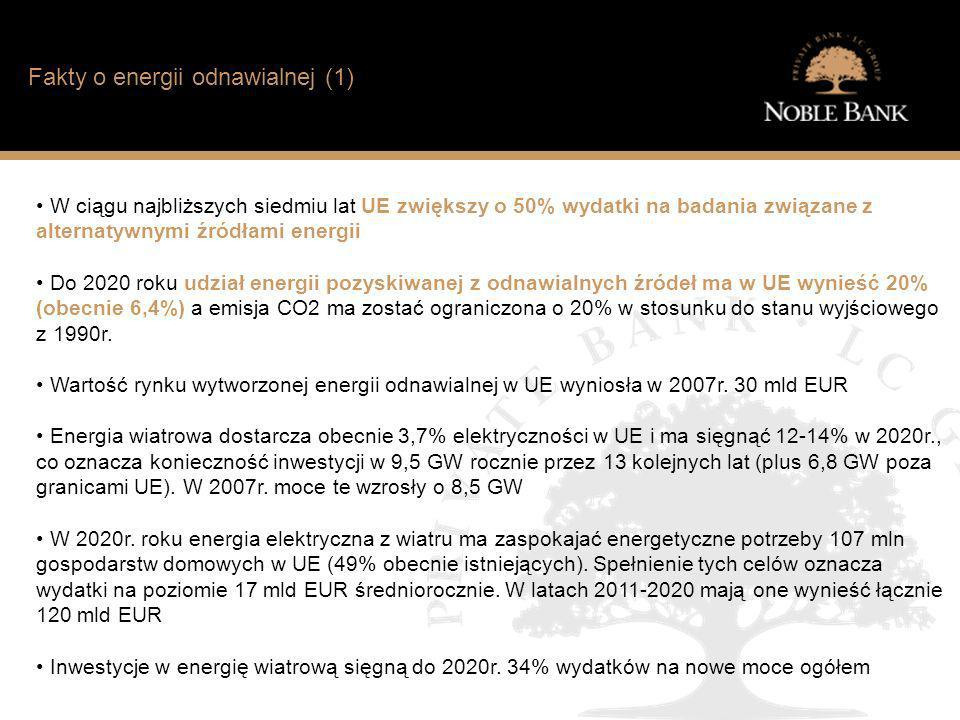 Jak wygląda sytuacja finansowa typowego Polaka? Fakty o energii odnawialnej (1) W ciągu najbliższych siedmiu lat UE zwiększy o 50% wydatki na badania