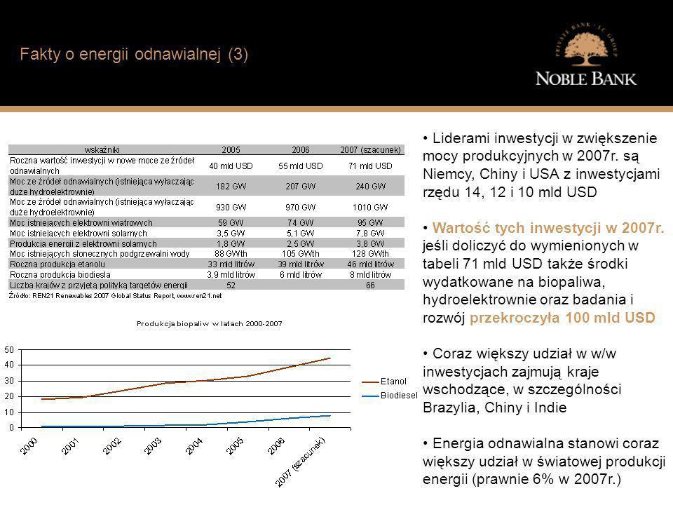 Jak wygląda sytuacja finansowa typowego Polaka? Fakty o energii odnawialnej (3) Liderami inwestycji w zwiększenie mocy produkcyjnych w 2007r. są Niemc