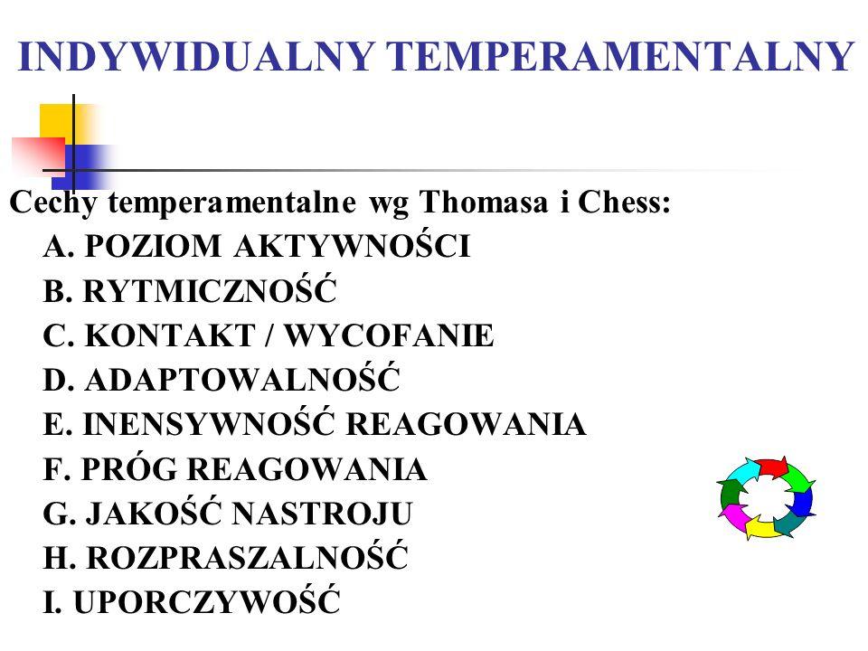 INDYWIDUALNY TEMPERAMENTALNY Cechy temperamentalne wg Thomasa i Chess: A. POZIOM AKTYWNOŚCI B. RYTMICZNOŚĆ C. KONTAKT / WYCOFANIE D. ADAPTOWALNOŚĆ E.