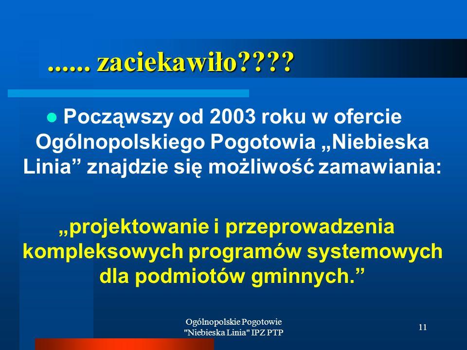Ogólnopolskie Pogotowie Niebieska Linia IPZ PTP 11......