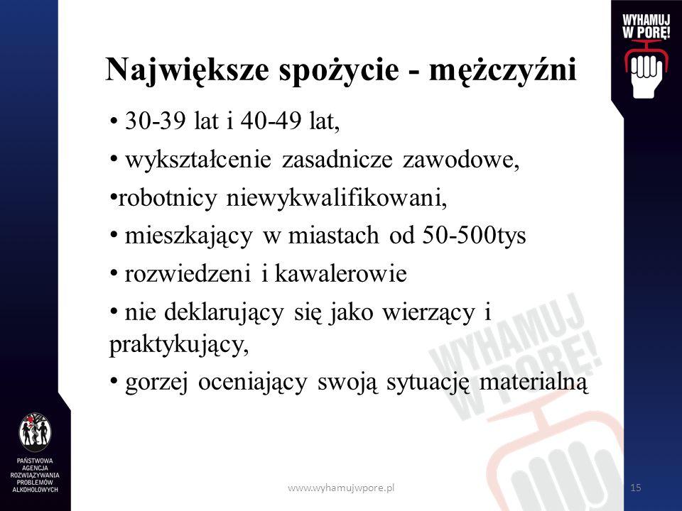 www.wyhamujwpore.pl15 Największe spożycie - mężczyźni 30-39 lat i 40-49 lat, wykształcenie zasadnicze zawodowe, robotnicy niewykwalifikowani, mieszkaj
