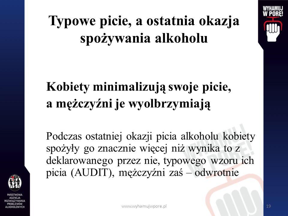 www.wyhamujwpore.pl19 Typowe picie, a ostatnia okazja spożywania alkoholu Kobiety minimalizują swoje picie, a mężczyźni je wyolbrzymiają Podczas ostat