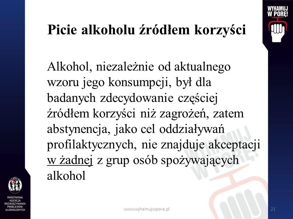 www.wyhamujwpore.pl21 Picie alkoholu źródłem korzyści Alkohol, niezależnie od aktualnego wzoru jego konsumpcji, był dla badanych zdecydowanie częściej