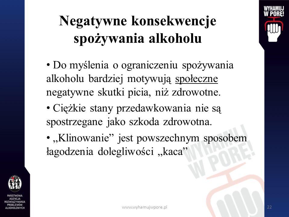 www.wyhamujwpore.pl22 Negatywne konsekwencje spożywania alkoholu Do myślenia o ograniczeniu spożywania alkoholu bardziej motywują społeczne negatywne
