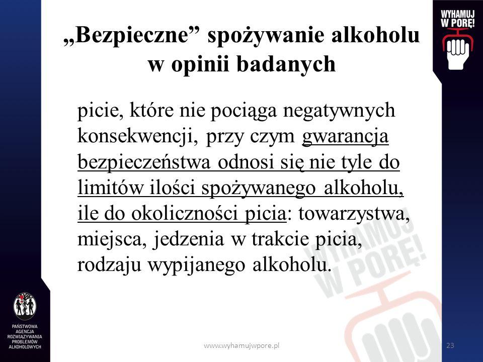 www.wyhamujwpore.pl23 Bezpieczne spożywanie alkoholu w opinii badanych picie, które nie pociąga negatywnych konsekwencji, przy czym gwarancja bezpiecz