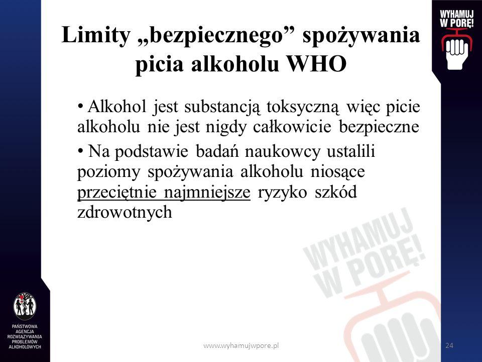 www.wyhamujwpore.pl24 Limity bezpiecznego spożywania picia alkoholu WHO Alkohol jest substancją toksyczną więc picie alkoholu nie jest nigdy całkowici