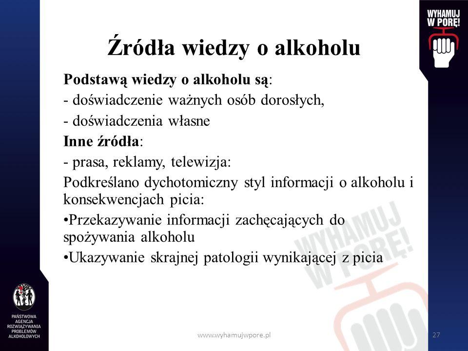 www.wyhamujwpore.pl27 Źródła wiedzy o alkoholu Podstawą wiedzy o alkoholu są: - doświadczenie ważnych osób dorosłych, - doświadczenia własne Inne źród