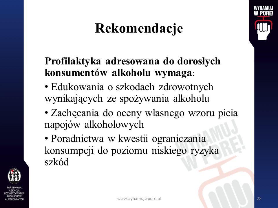 www.wyhamujwpore.pl28 Rekomendacje Profilaktyka adresowana do dorosłych konsumentów alkoholu wymaga : Edukowania o szkodach zdrowotnych wynikających z