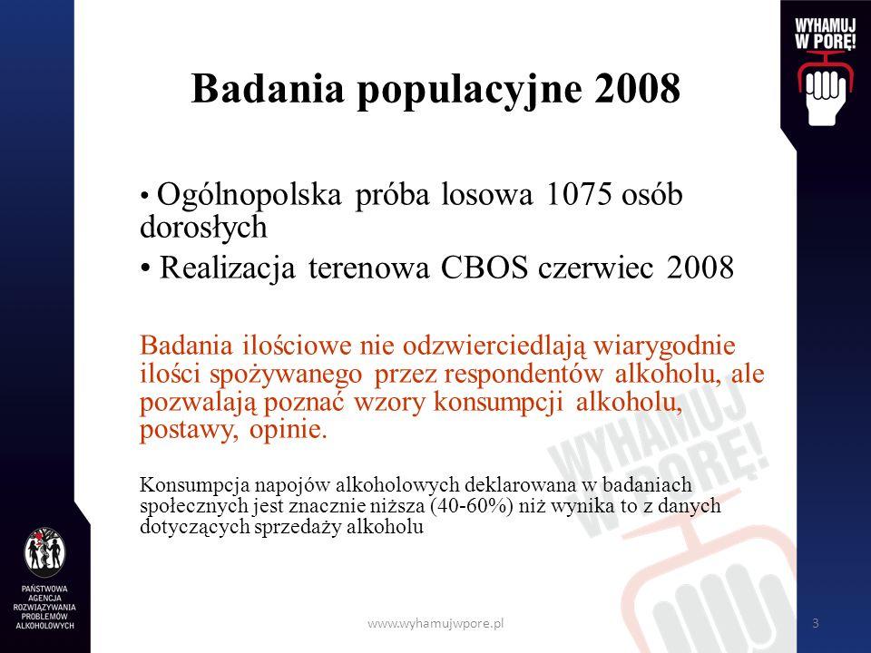 www.wyhamujwpore.pl3 Badania populacyjne 2008 Ogólnopolska próba losowa 1075 osób dorosłych Realizacja terenowa CBOS czerwiec 2008 Badania ilościowe n