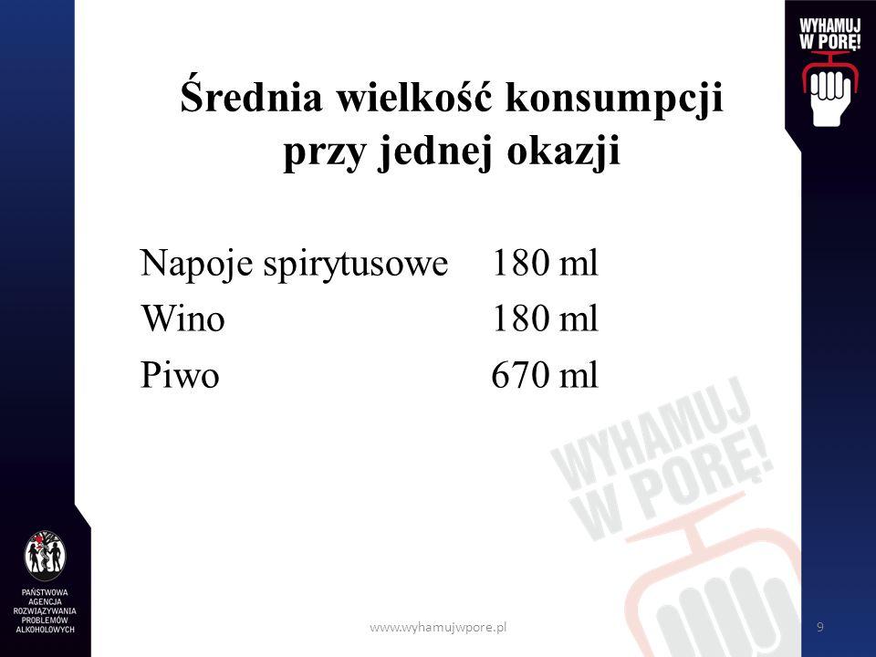 www.wyhamujwpore.pl9 Średnia wielkość konsumpcji przy jednej okazji Napoje spirytusowe180 ml Wino180 ml Piwo670 ml