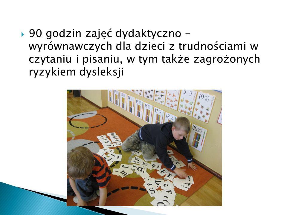 90 godzin zajęć dydaktyczno – wyrównawczych dla dzieci z trudnościami w czytaniu i pisaniu, w tym także zagrożonych ryzykiem dysleksji