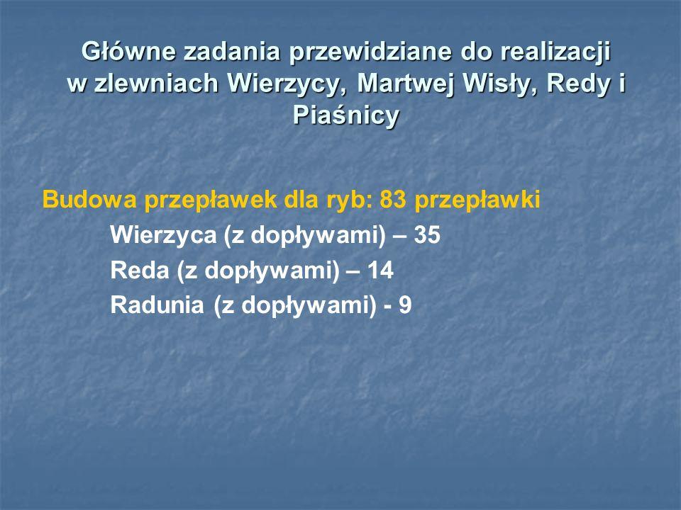 Główne zadania przewidziane do realizacji w zlewniach Wierzycy, Martwej Wisły, Redy i Piaśnicy Budowa przepławek dla ryb: 83 przepławki Wierzyca (z do