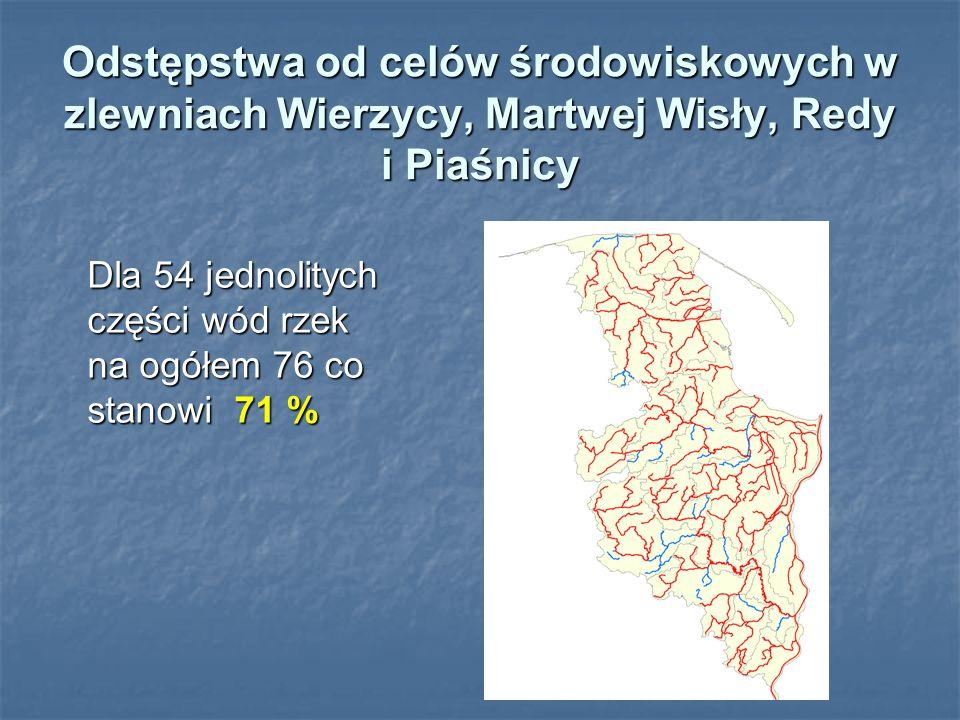 Odstępstwa od celów środowiskowych w zlewniach Wierzycy, Martwej Wisły, Redy i Piaśnicy Dla 54 jednolitych części wód rzek na ogółem 76 co stanowi 71