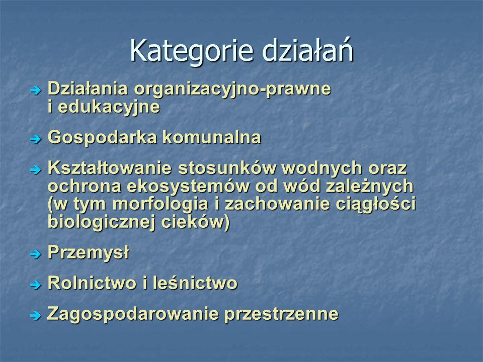 Kategorie działań Działania organizacyjno-prawne i edukacyjne Działania organizacyjno-prawne i edukacyjne Gospodarka komunalna Gospodarka komunalna Kształtowanie stosunków wodnych oraz ochrona ekosystemów od wód zależnych (w tym morfologia i zachowanie ciągłości biologicznej cieków) Kształtowanie stosunków wodnych oraz ochrona ekosystemów od wód zależnych (w tym morfologia i zachowanie ciągłości biologicznej cieków) Przemysł Przemysł Rolnictwo i leśnictwo Rolnictwo i leśnictwo Zagospodarowanie przestrzenne Zagospodarowanie przestrzenne