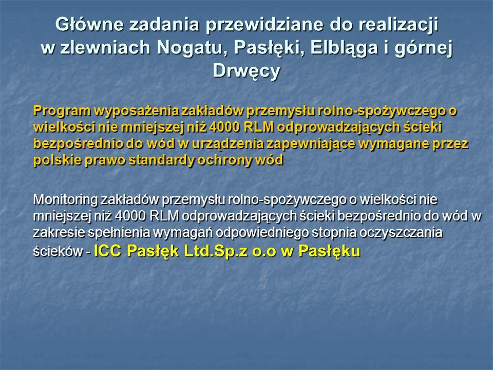 Główne zadania przewidziane do realizacji w zlewniach Nogatu, Pasłęki, Elbląga i górnej Drwęcy Program wyposażenia zakładów przemysłu rolno-spożywczego o wielkości nie mniejszej niż 4000 RLM odprowadzających ścieki bezpośrednio do wód w urządzenia zapewniające wymagane przez polskie prawo standardy ochrony wód Program wyposażenia zakładów przemysłu rolno-spożywczego o wielkości nie mniejszej niż 4000 RLM odprowadzających ścieki bezpośrednio do wód w urządzenia zapewniające wymagane przez polskie prawo standardy ochrony wód Monitoring zakładów przemysłu rolno-spożywczego o wielkości nie mniejszej niż 4000 RLM odprowadzających ścieki bezpośrednio do wód w zakresie spełnienia wymagań odpowiedniego stopnia oczyszczania ścieków - ICC Pasłęk Ltd.Sp.z o.o w Pasłęku Monitoring zakładów przemysłu rolno-spożywczego o wielkości nie mniejszej niż 4000 RLM odprowadzających ścieki bezpośrednio do wód w zakresie spełnienia wymagań odpowiedniego stopnia oczyszczania ścieków - ICC Pasłęk Ltd.Sp.z o.o w Pasłęku