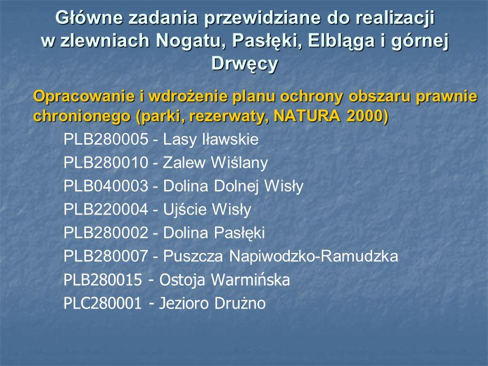 Główne zadania przewidziane do realizacji w zlewniach Nogatu, Pasłęki, Elbląga i górnej Drwęcy Opracowanie i wdrożenie planu ochrony obszaru prawnie chronionego (parki, rezerwaty, NATURA 2000) Opracowanie i wdrożenie planu ochrony obszaru prawnie chronionego (parki, rezerwaty, NATURA 2000) PLB280005 - Lasy Iławskie PLB280010 - Zalew Wiślany PLB040003 - Dolina Dolnej Wisły PLB220004 - Ujście Wisły PLB280002 - Dolina Pasłęki PLB280007 - Puszcza Napiwodzko-Ramudzka PLB280015 - Ostoja Warmińska PLC280001 - Jezioro Drużno
