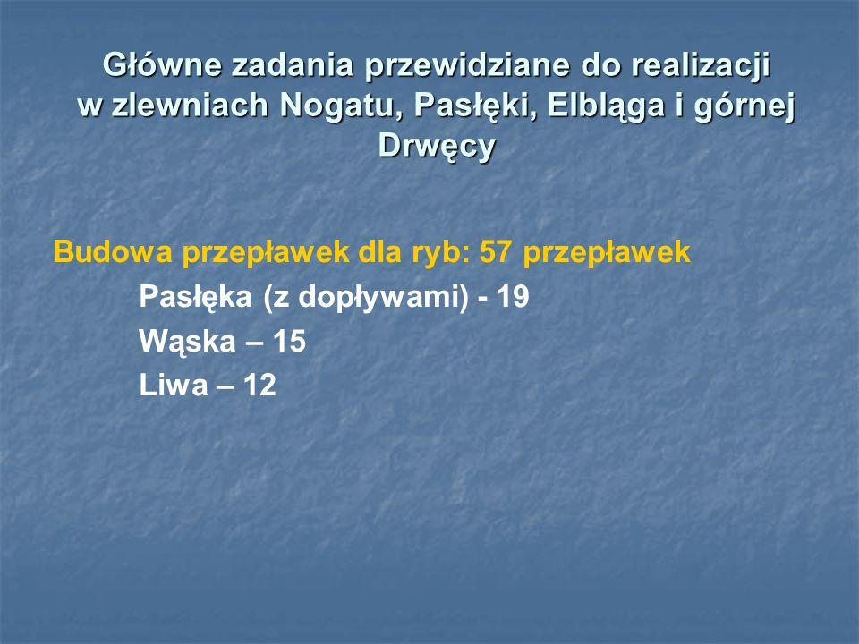 Główne zadania przewidziane do realizacji w zlewniach Nogatu, Pasłęki, Elbląga i górnej Drwęcy Budowa przepławek dla ryb: 57 przepławek Pasłęka (z dopływami) - 19 Wąska – 15 Liwa – 12