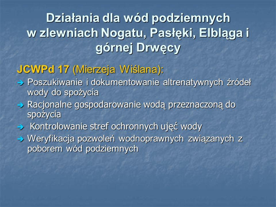 Działania dla wód podziemnych w zlewniach Nogatu, Pasłęki, Elbląga i górnej Drwęcy JCWPd 17 (Mierzeja Wiślana): Poszukiwanie i dokumentowanie altrenatywnych źródeł wody do spożycia Poszukiwanie i dokumentowanie altrenatywnych źródeł wody do spożycia Racjonalne gospodarowanie wodą przeznaczoną do spożycia Racjonalne gospodarowanie wodą przeznaczoną do spożycia Kontrolowanie stref ochronnych ujęć wody Kontrolowanie stref ochronnych ujęć wody Weryfikacja pozwoleń wodnoprawnych związanych z poborem wód podziemnych Weryfikacja pozwoleń wodnoprawnych związanych z poborem wód podziemnych
