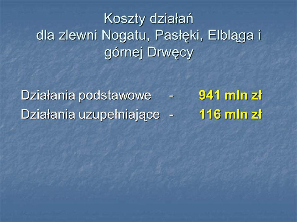 Koszty działań dla zlewni Nogatu, Pasłęki, Elbląga i górnej Drwęcy Działania podstawowe-941 mln zł Działania uzupełniające-116 mln zł