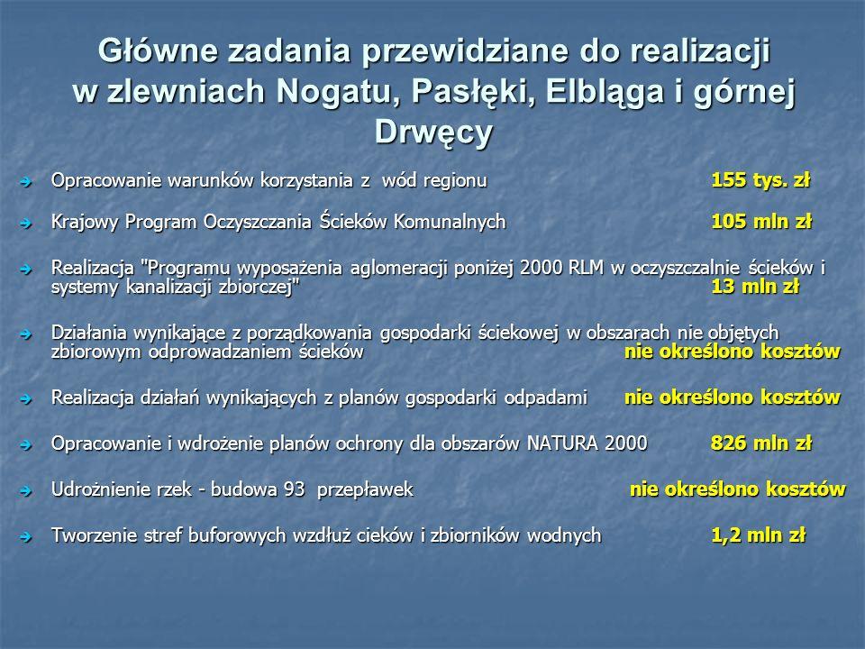 Główne zadania przewidziane do realizacji w zlewniach Nogatu, Pasłęki, Elbląga i górnej Drwęcy Opracowanie warunków korzystania z wód regionu 155 tys.